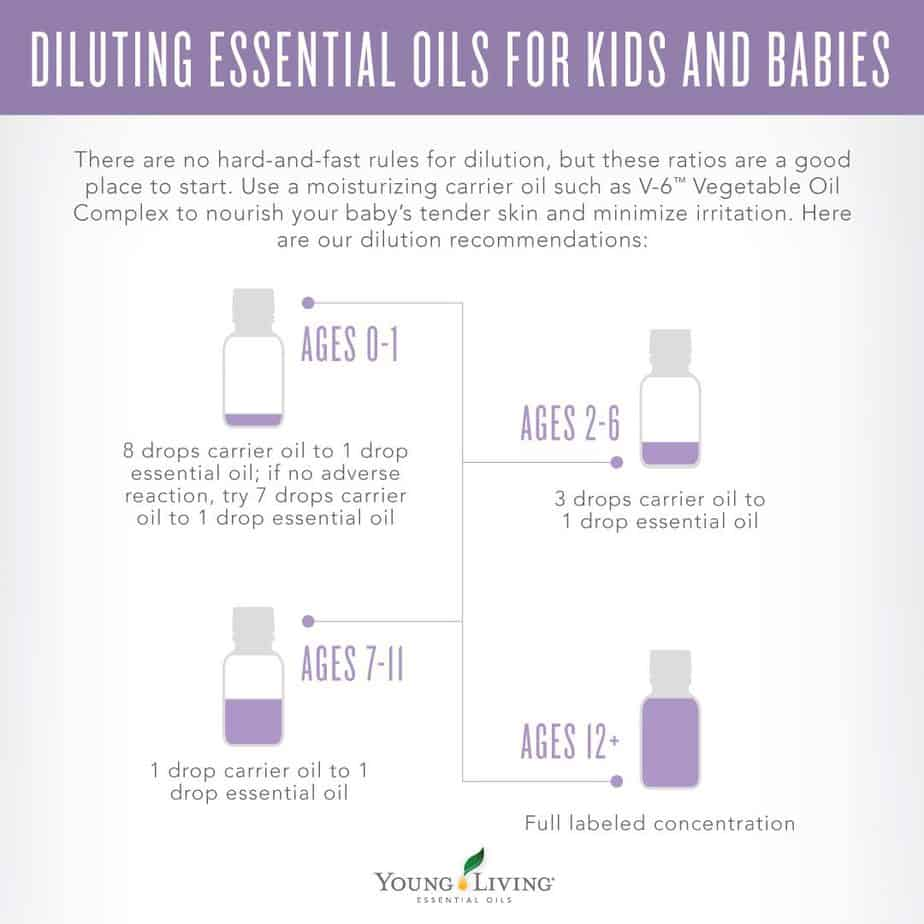 guide to diluting essential oils for kids babies