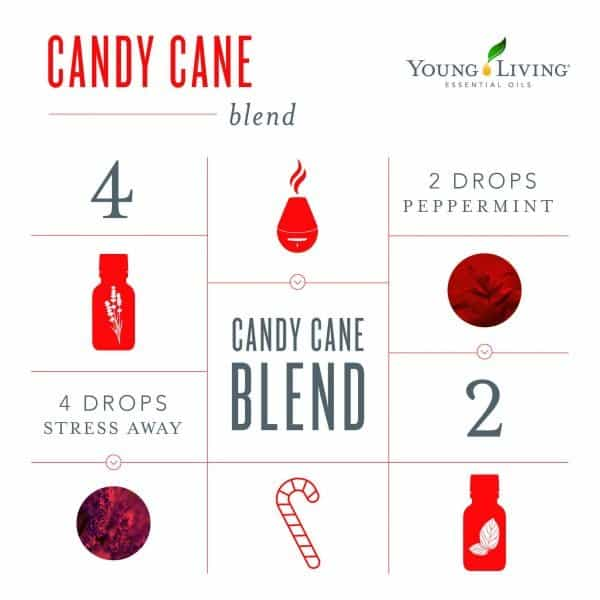YOUNG LIVING DIFFUSER RECIPE PSK